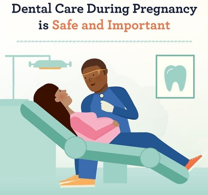 tooth and gum in pregnancy، dental treatment in pregnant patients